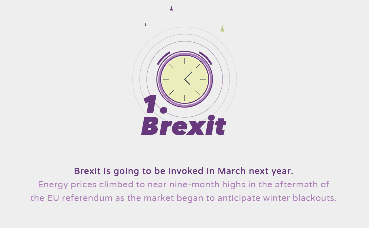 Brexit - Rising Winter Prices